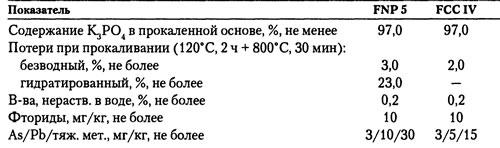 Спецификации ОРТОФОСФАТ КАЛИЯ 3-ЗАМЕЩЁННЫЙ