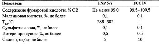 Спецификации ФУМАРОВАЯ КИСЛОТА Е297